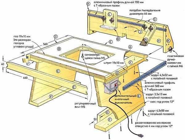По этому чертежу можно создать удобный стол для ручного фрезера по дереву