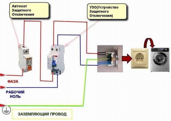 Схема подключения к сети стиралки
