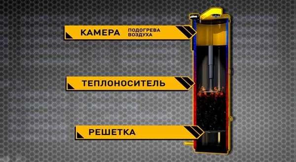 Конструкция типового котла длительного горения Stropuva