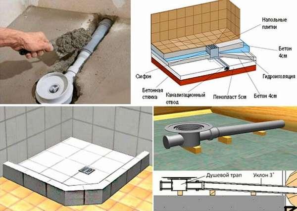 Если опорная площадка расположена на уровне пола, усложняется выполнение строительных операций