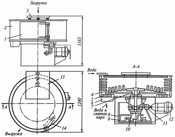 Принципиальная схема промышленной установки
