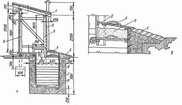 Чтобы сделать функциональную яму для туалета на даче, глубину и ширину можно взять из этого проекта