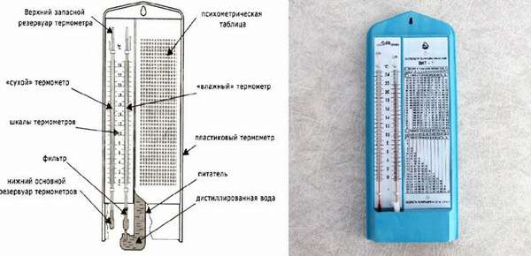 Основные компоненты прибора, фабричный психрометр