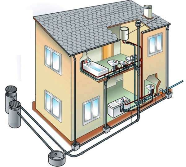 Система водоотведения и канализации