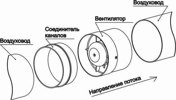 Схематическое изображение бесшумного вентилятора в разобранном состоянии