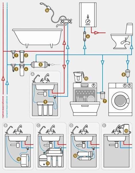 Схема подключения такого оборудования должна быть подобной