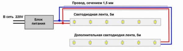 Правильное подключение светодиодной ленты к адаптеру