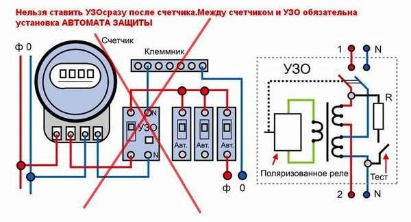 Подключение УЗО и автомата схематический рисунок