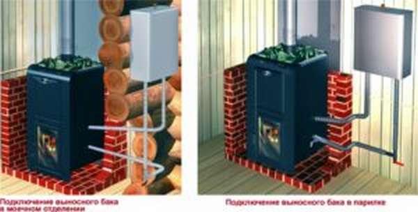 Изготовление и установка теплообменника для банной печи