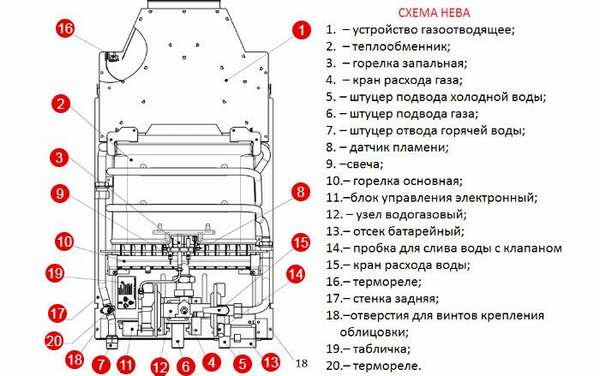 Схема устройства газовой колонки Нева