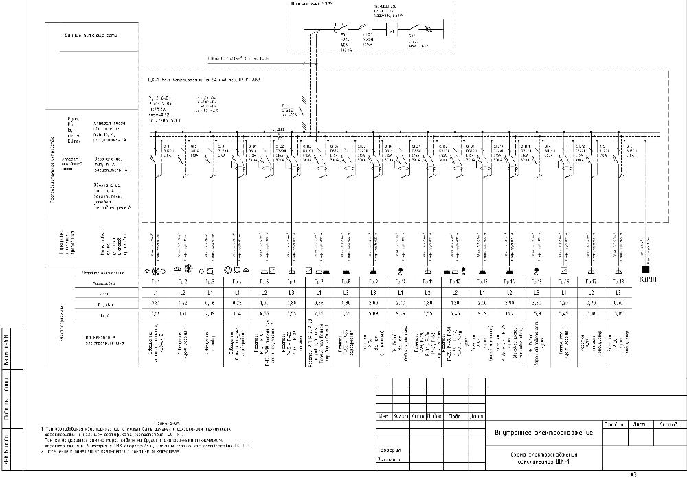 Образец составления однолинейной схемы электроснабжения в квартире
