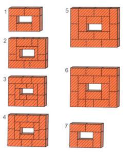 Порядовка и правила самостоятельного изготовления распушки дымохода