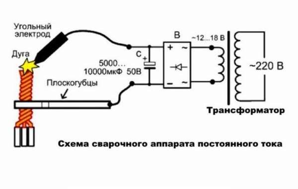 Сфера применения и особенности графитовых электродов