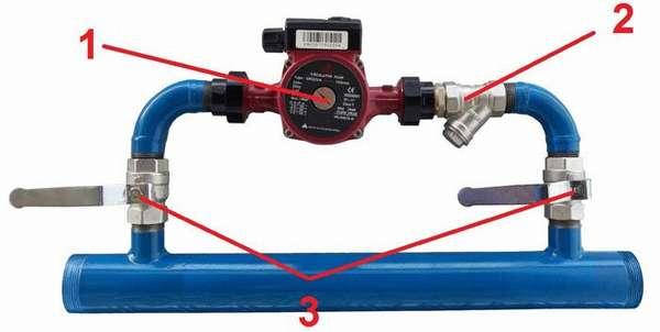 Как правильно поставить циркулярный насос для отопления частного дома