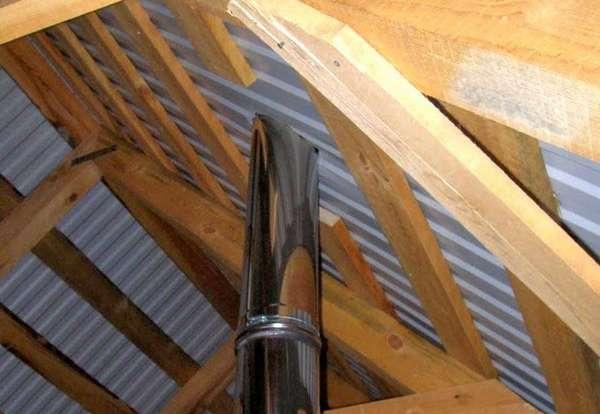 Проход через крышу под острым углом