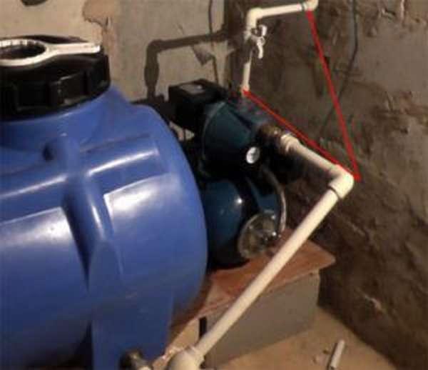 Водоснабжение частного дома из колодца: принципы организации и монтажа