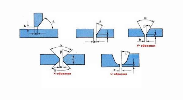 ГОСТ 14771-76: дуговая сварка в защитном газе: типы сварных швов