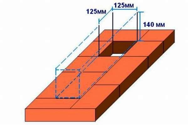 Стоит ли делать горизонтальный дымоход: плюсы и минусы конструкции