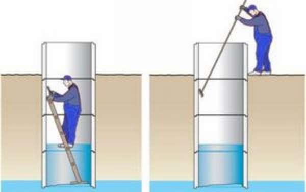 Схема очистки колодца