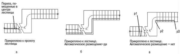 Нормы и правила проектирования общественных зданий